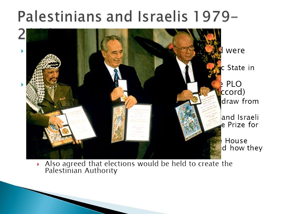 Radical Islamic groups, Hamas and Islamic Jihad were formed Their aims included the establishment of an Islamic State in Palestine through Jihad Norwa