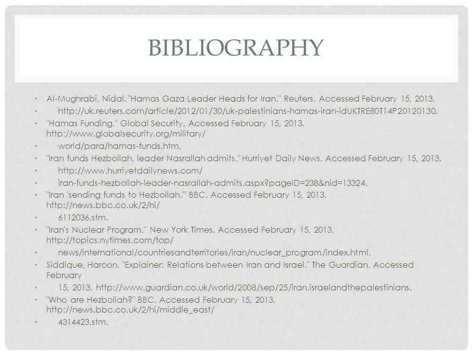 BIBLIOGRAPHY Al-Mughrabi, Nidal.