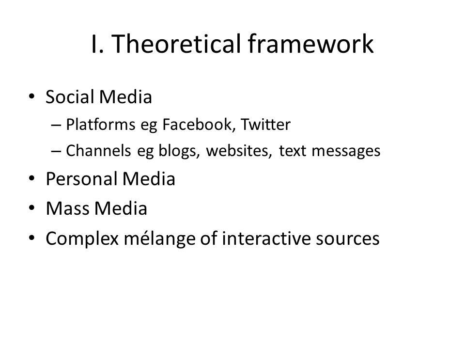I. Theoretical framework Social Media – Platforms eg Facebook, Twitter – Channels eg blogs, websites, text messages Personal Media Mass Media Complex