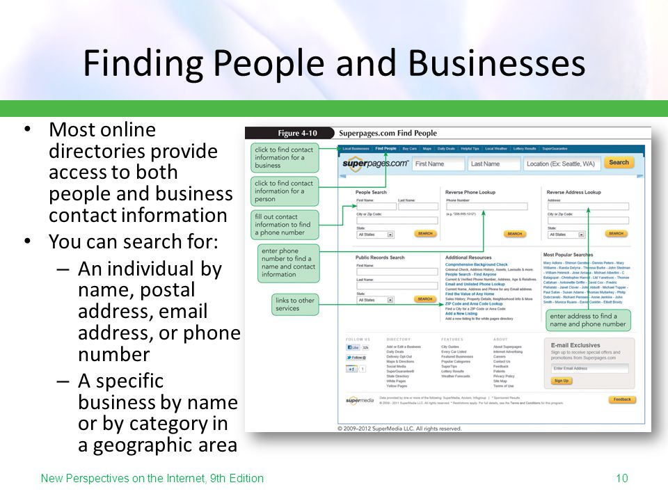 New Perspectives on the Internet, 9th Edition Finding People and Businesses Most online directories provide access to both people and business contact