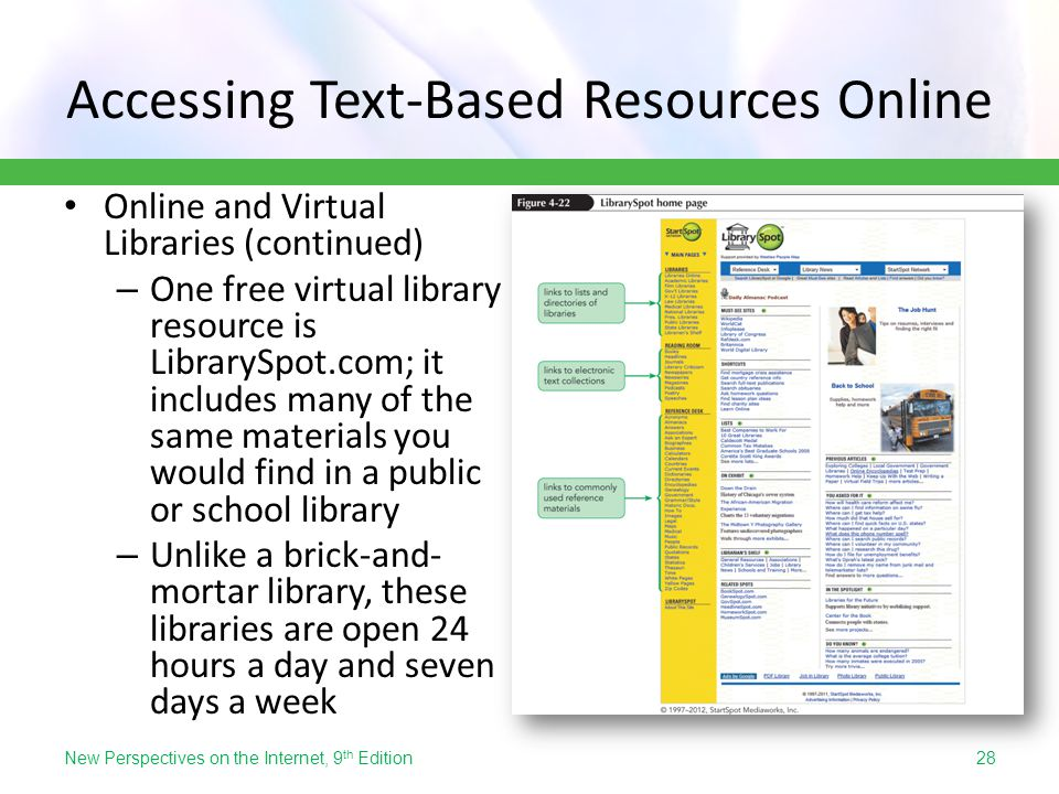 Accessing Text-Based Resources Online Online and Virtual Libraries (continued) – One free virtual library resource is LibrarySpot.com; it includes man