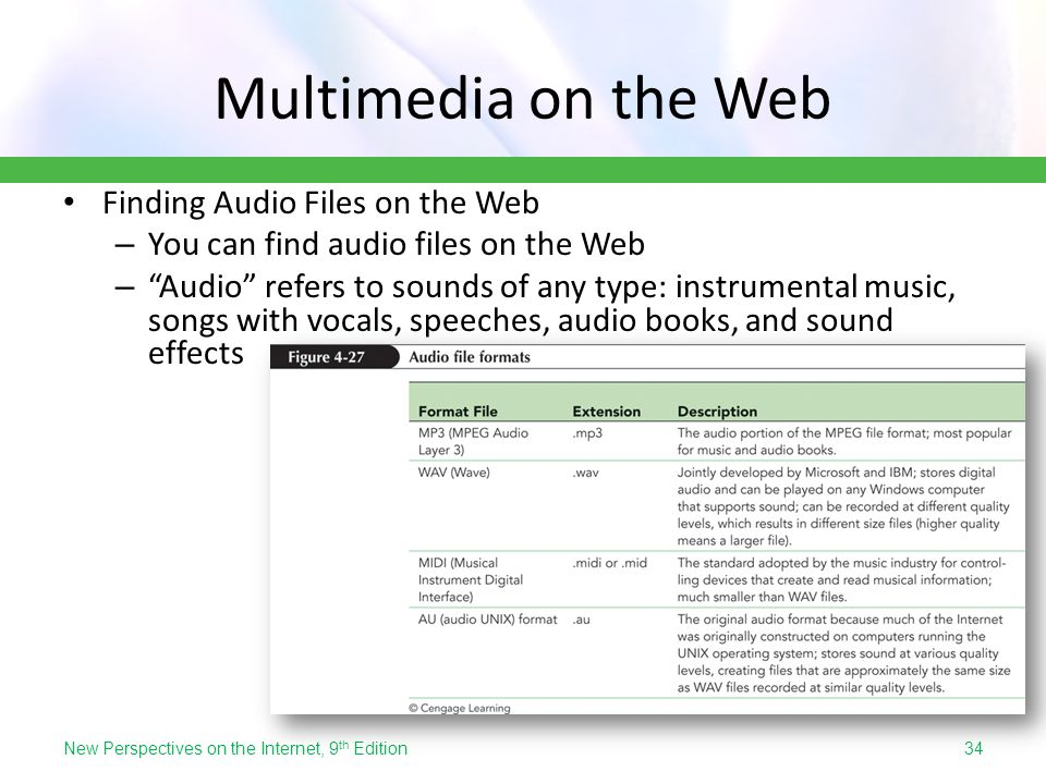 Multimedia on the Web Finding Audio Files on the Web – You can find audio files on the Web – Audio refers to sounds of any type: instrumental music, s