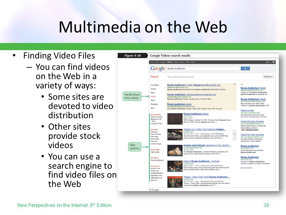 Multimedia on the Web Finding Video Files – You can find videos on the Web in a variety of ways: Some sites are devoted to video distribution Other si