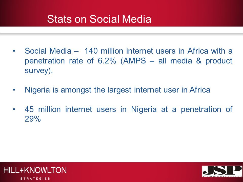 Stats on Social Media Social Media – 140 million internet users in Africa with a penetration rate of 6.2% (AMPS – all media & product survey).