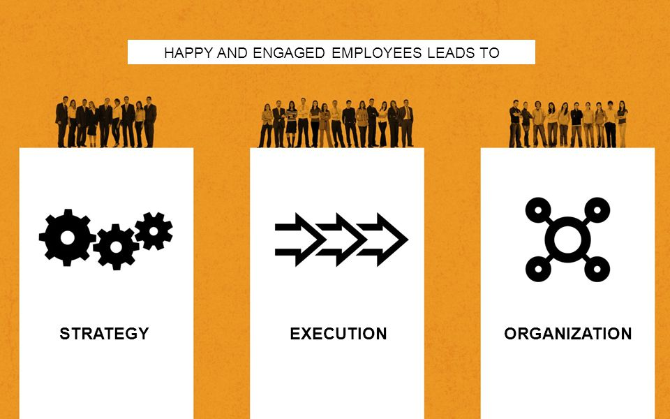 HAPPY AND ENGAGED EMPLOYEES LEADS TO STRATEGYEXECUTIONORGANIZATION