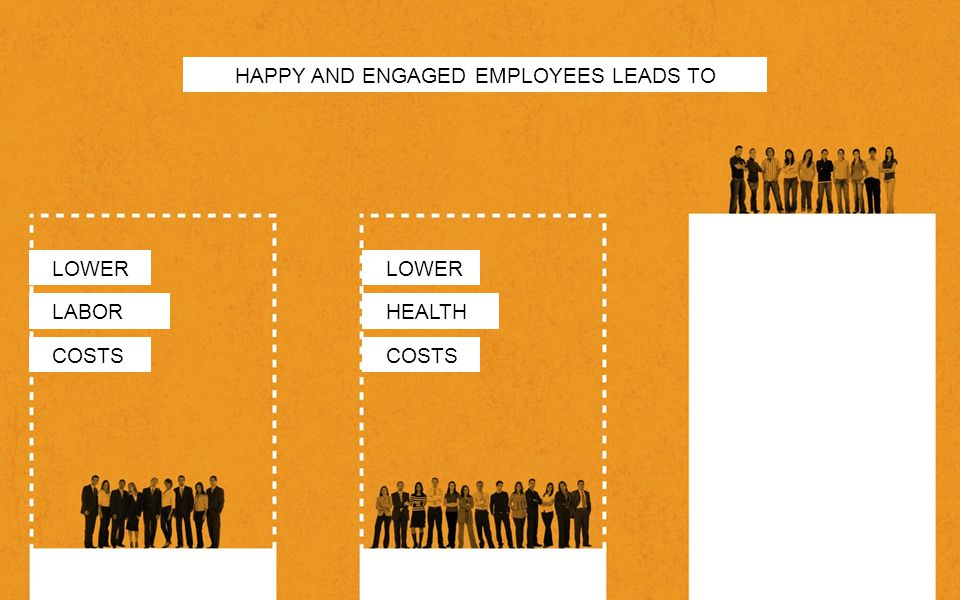 LOWER HEALTH COSTS HAPPY AND ENGAGED EMPLOYEES LEADS TO LOWER LABOR COSTS