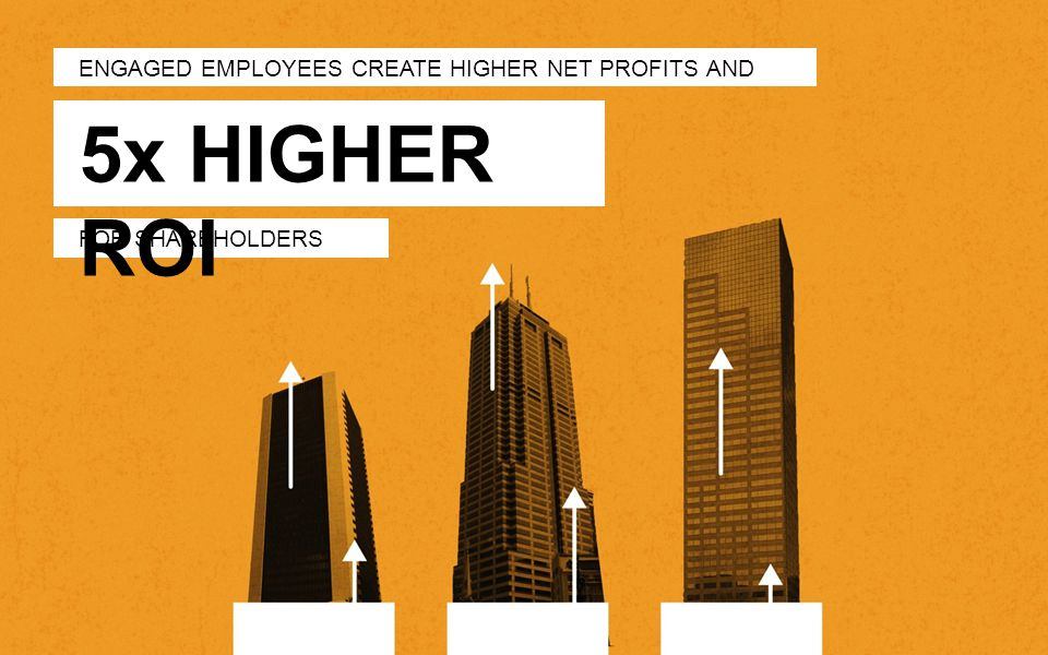 ENGAGED EMPLOYEES CREATE HIGHER NET PROFITS AND FOR SHAREHOLDERS 5x HIGHER ROI
