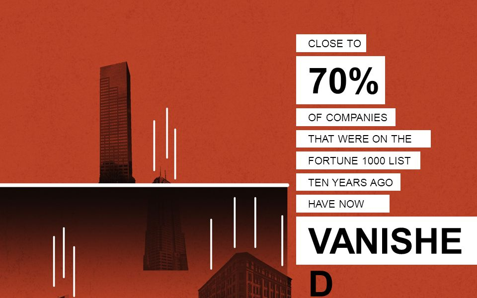 CLOSE TO OF COMPANIES 70% THAT WERE ON THE FORTUNE 1000 LIST TEN YEARS AGO HAVE NOW VANISHE D