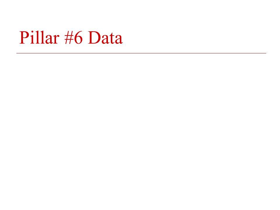© 2008 The Board of Trustees of the University of Illinois Pillar #6 Data