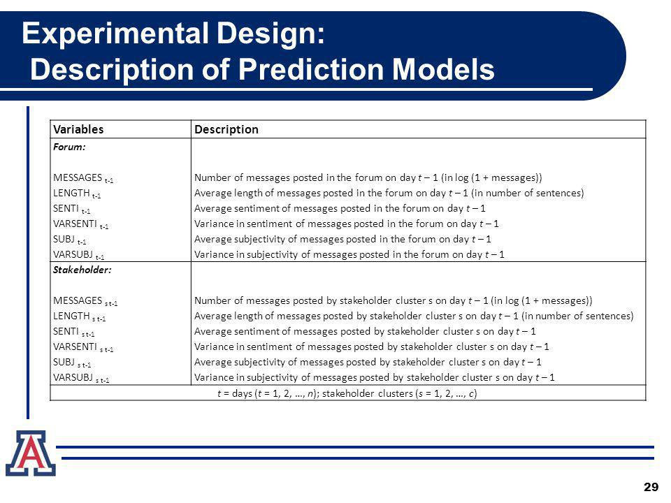 Experimental Design: Description of Prediction Models 29 VariablesDescription Forum: MESSAGES t-1 LENGTH t-1 SENTI t-1 VARSENTI t-1 SUBJ t-1 VARSUBJ t-1 Number of messages posted in the forum on day t – 1 (in log (1 + messages)) Average length of messages posted in the forum on day t – 1 (in number of sentences) Average sentiment of messages posted in the forum on day t – 1 Variance in sentiment of messages posted in the forum on day t – 1 Average subjectivity of messages posted in the forum on day t – 1 Variance in subjectivity of messages posted in the forum on day t – 1 Stakeholder: MESSAGES s t-1 LENGTH s t-1 SENTI s t-1 VARSENTI s t-1 SUBJ s t-1 VARSUBJ s t-1 Number of messages posted by stakeholder cluster s on day t – 1 (in log (1 + messages)) Average length of messages posted by stakeholder cluster s on day t – 1 (in number of sentences) Average sentiment of messages posted by stakeholder cluster s on day t – 1 Variance in sentiment of messages posted by stakeholder cluster s on day t – 1 Average subjectivity of messages posted by stakeholder cluster s on day t – 1 Variance in subjectivity of messages posted by stakeholder cluster s on day t – 1 t = days (t = 1, 2, …, n); stakeholder clusters (s = 1, 2, …, c)
