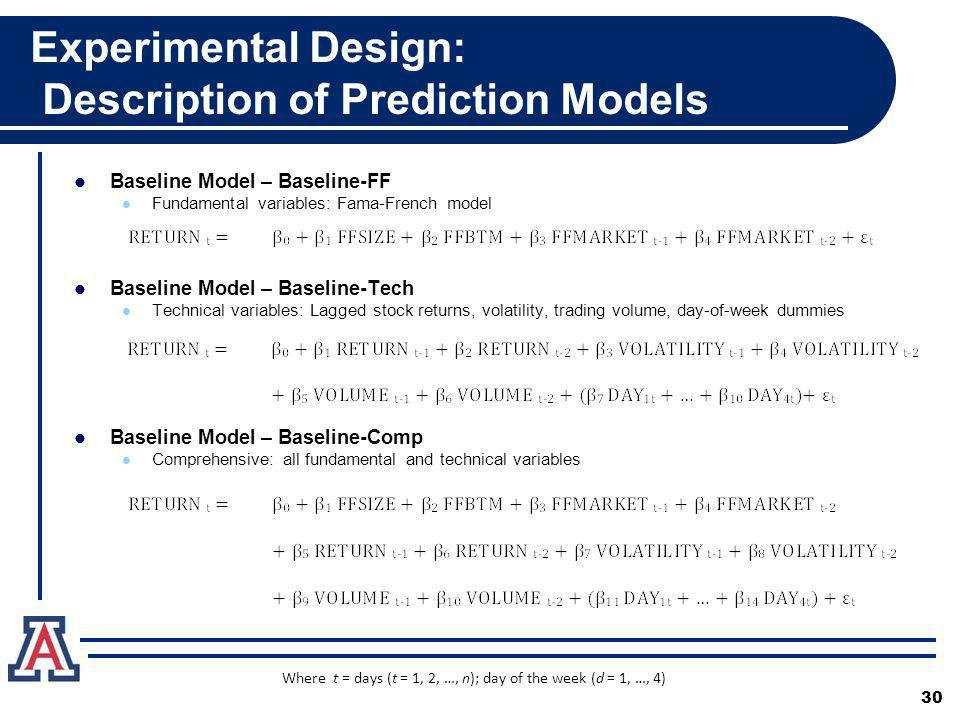Experimental Design: Description of Prediction Models Baseline Model – Baseline-FF Fundamental variables: Fama-French model Baseline Model – Baseline-Tech Technical variables: Lagged stock returns, volatility, trading volume, day-of-week dummies Baseline Model – Baseline-Comp Comprehensive: all fundamental and technical variables 30 Where t = days (t = 1, 2, …, n); day of the week (d = 1, …, 4)