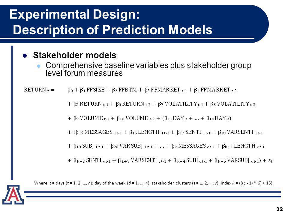 Experimental Design: Description of Prediction Models Stakeholder models Comprehensive baseline variables plus stakeholder group- level forum measures 32 Where t = days (t = 1, 2, …, n); day of the week (d = 1, …, 4); stakeholder clusters (s = 1, 2, …, c); index k = (((c - 1) * 6) + 15)