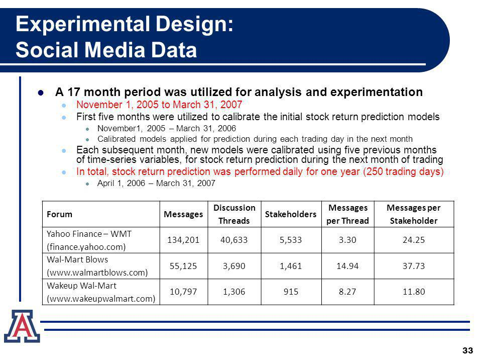 Experimental Design: Social Media Data A 17 month period was utilized for analysis and experimentation November 1, 2005 to March 31, 2007 First five months were utilized to calibrate the initial stock return prediction models November1, 2005 – March 31, 2006 Calibrated models applied for prediction during each trading day in the next month Each subsequent month, new models were calibrated using five previous months of time-series variables, for stock return prediction during the next month of trading In total, stock return prediction was performed daily for one year (250 trading days) April 1, 2006 – March 31, 2007 ForumMessages Discussion Threads Stakeholders Messages per Thread Messages per Stakeholder Yahoo Finance – WMT (finance.yahoo.com) 134,20140,6335,5333.3024.25 Wal-Mart Blows (www.walmartblows.com) 55,1253,6901,46114.9437.73 Wakeup Wal-Mart (www.wakeupwalmart.com) 10,7971,3069158.2711.80 33