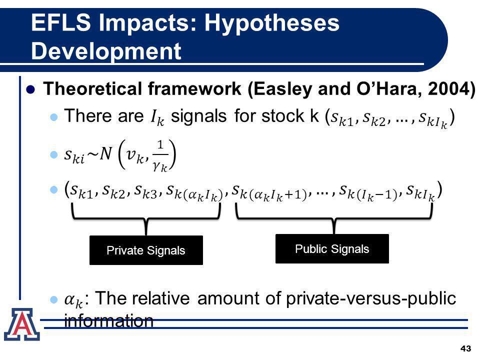 EFLS Impacts: Hypotheses Development 43 Private Signals Public Signals