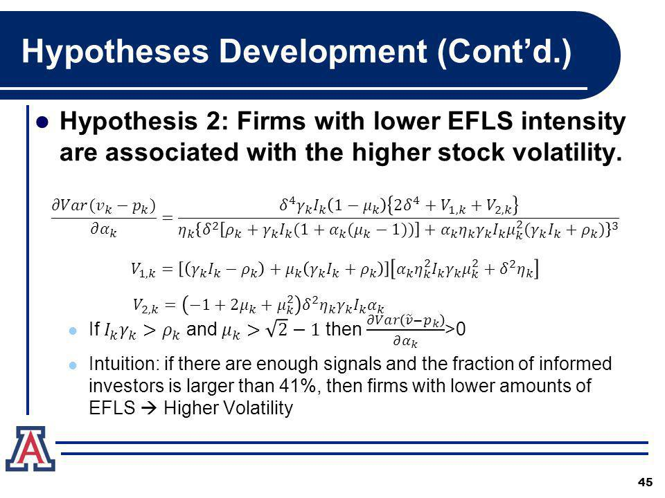 Hypotheses Development (Contd.) 45