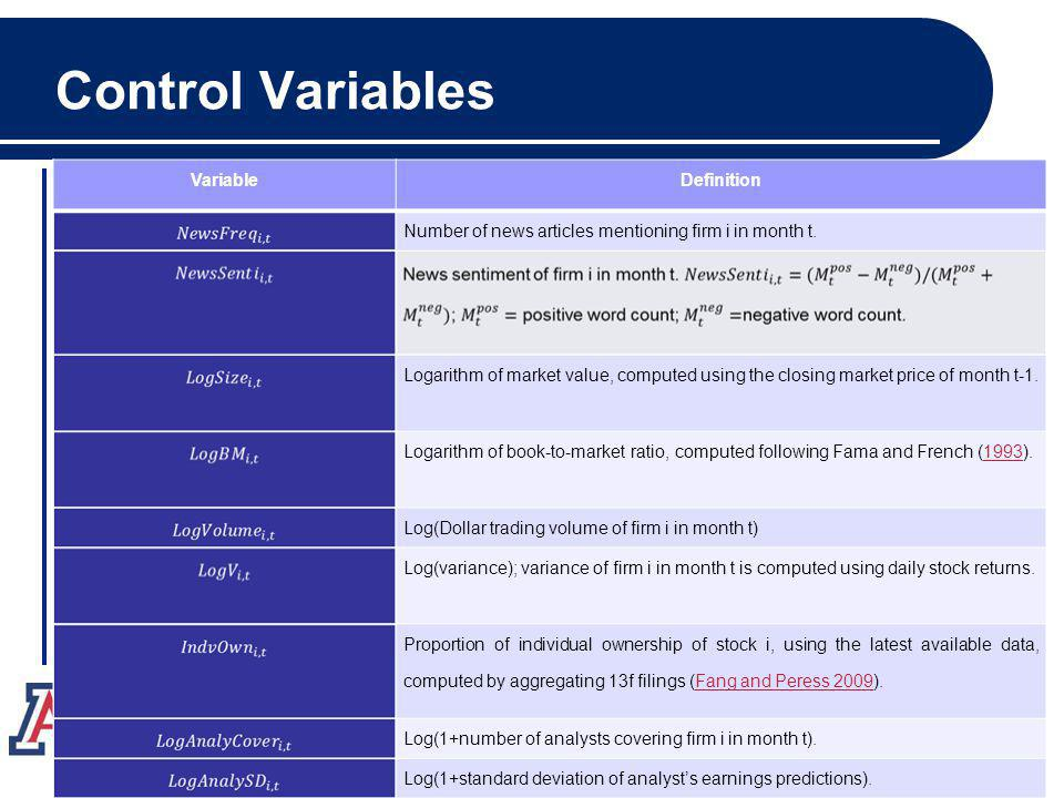 Control Variables 46 VariableDefinition Number of news articles mentioning firm i in month t.