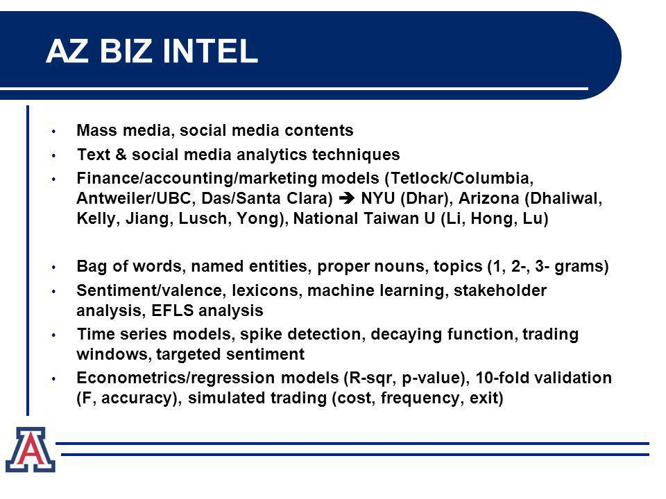 AZ BIZ INTEL Mass media, social media contents Text & social media analytics techniques Finance/accounting/marketing models (Tetlock/Columbia, Antweiler/UBC, Das/Santa Clara) NYU (Dhar), Arizona (Dhaliwal, Kelly, Jiang, Lusch, Yong), National Taiwan U (Li, Hong, Lu) Bag of words, named entities, proper nouns, topics (1, 2-, 3- grams) Sentiment/valence, lexicons, machine learning, stakeholder analysis, EFLS analysis Time series models, spike detection, decaying function, trading windows, targeted sentiment Econometrics/regression models (R-sqr, p-value), 10-fold validation (F, accuracy), simulated trading (cost, frequency, exit)