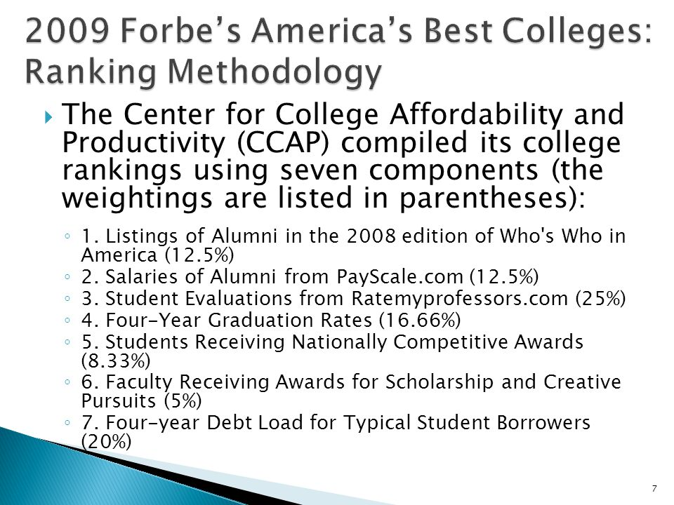 The Center for College Affordability and Productivity (CCAP) compiled its college rankings using seven components (the weightings are listed in parent