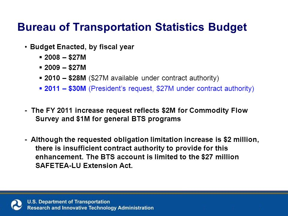 Bureau of Transportation Statistics Budget Budget Enacted, by fiscal year 2008 – $27M 2009 – $27M 2010 – $28M ($27M available under contract authority
