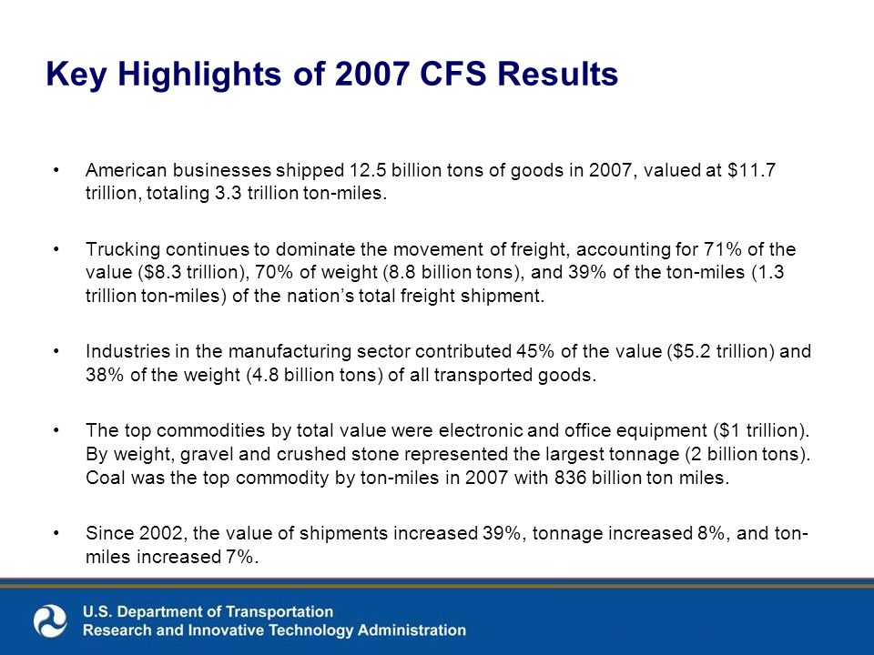 Key Highlights of 2007 CFS Results American businesses shipped 12.5 billion tons of goods in 2007, valued at $11.7 trillion, totaling 3.3 trillion ton