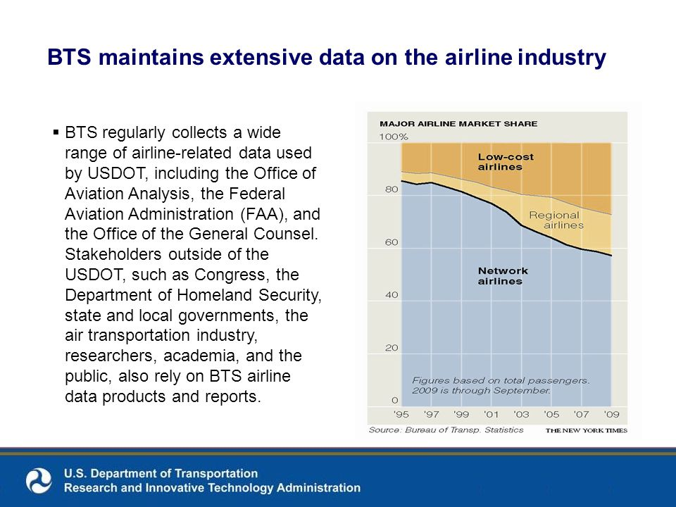 BTS maintains extensive data on the airline industry BTS regularly collects a wide range of airline-related data used by USDOT, including the Office of Aviation Analysis, the Federal Aviation Administration (FAA), and the Office of the General Counsel.