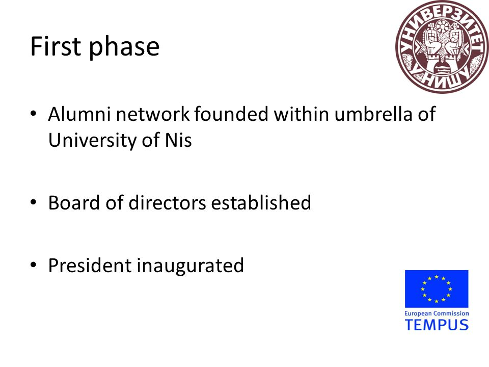 First phase Alumni network founded within umbrella of University of Nis Board of directors established President inaugurated