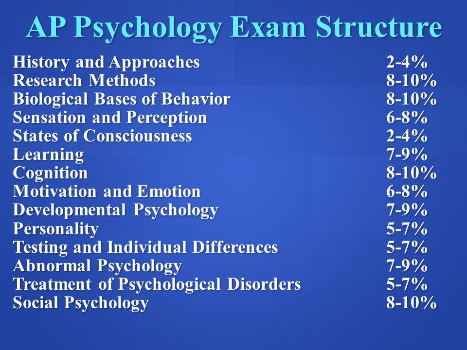 AP Psychology Exam Structure History and Approaches 2-4% Research Methods8-10% Biological Bases of Behavior8-10% Sensation and Perception6-8% States of Consciousness2-4% Learning7-9% Cognition8-10% Motivation and Emotion6-8% Developmental Psychology7-9% Personality5-7% Testing and Individual Differences5-7% Abnormal Psychology7-9% Treatment of Psychological Disorders5-7% Social Psychology8-10%