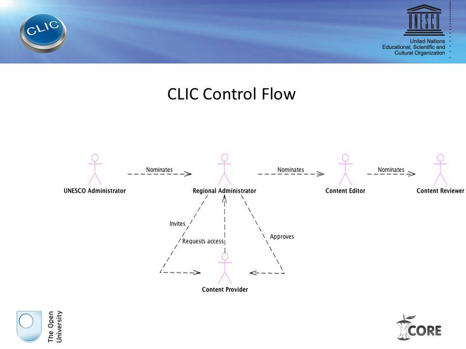CLIC Control Flow
