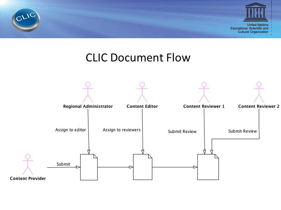 CLIC Document Flow