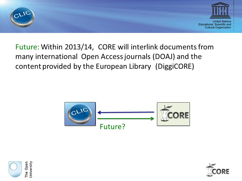 Future? Future: Within 2013/14, CORE will interlink documents from many international Open Access journals (DOAJ) and the content provided by the Euro