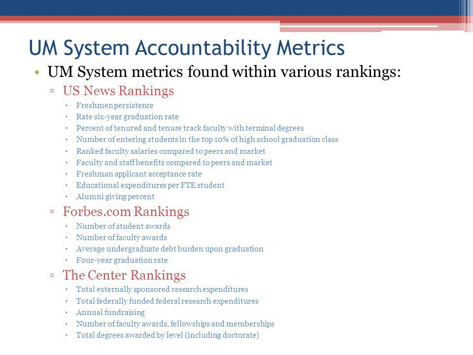 UM System Accountability Metrics UM System metrics found within various rankings: US News Rankings Freshmen persistence Rate six-year graduation rate Percent of tenured and tenure track faculty with terminal degrees Number of entering students in the top 10% of high school graduation class Ranked faculty salaries compared to peers and market Faculty and staff benefits compared to peers and market Freshman applicant acceptance rate Educational expenditures per FTE student Alumni giving percent Forbes.com Rankings Number of student awards Number of faculty awards Average undergraduate debt burden upon graduation Four-year graduation rate The Center Rankings Total externally sponsored research expenditures Total federally funded federal research expenditures Annual fundraising Number of faculty awards, fellowships and memberships Total degrees awarded by level (including doctorate)