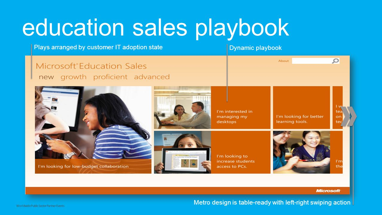 Plays arranged by customer IT adoption state Metro design is table-ready with left-right swiping action Dynamic playbook education sales playbook