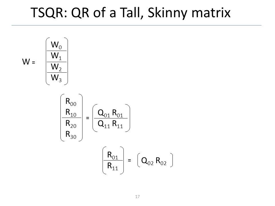 TSQR: QR of a Tall, Skinny matrix 17 W = Q 00 R 00 Q 10 R 10 Q 20 R 20 Q 30 R 30 W0W1W2W3W0W1W2W3 Q 00 Q 10 Q 20 Q 30 = =.