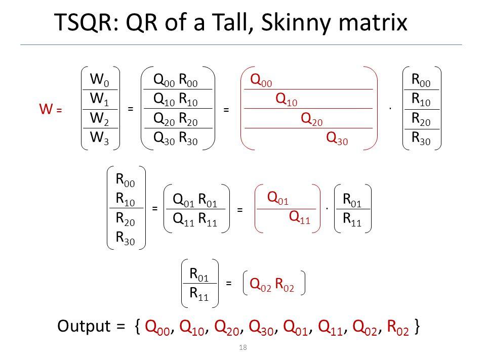 TSQR: QR of a Tall, Skinny matrix 18 W = Q 00 R 00 Q 10 R 10 Q 20 R 20 Q 30 R 30 W0W1W2W3W0W1W2W3 Q 00 Q 10 Q 20 Q 30 = =.