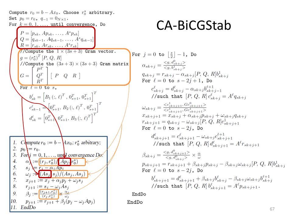 67 CA-BiCGStab