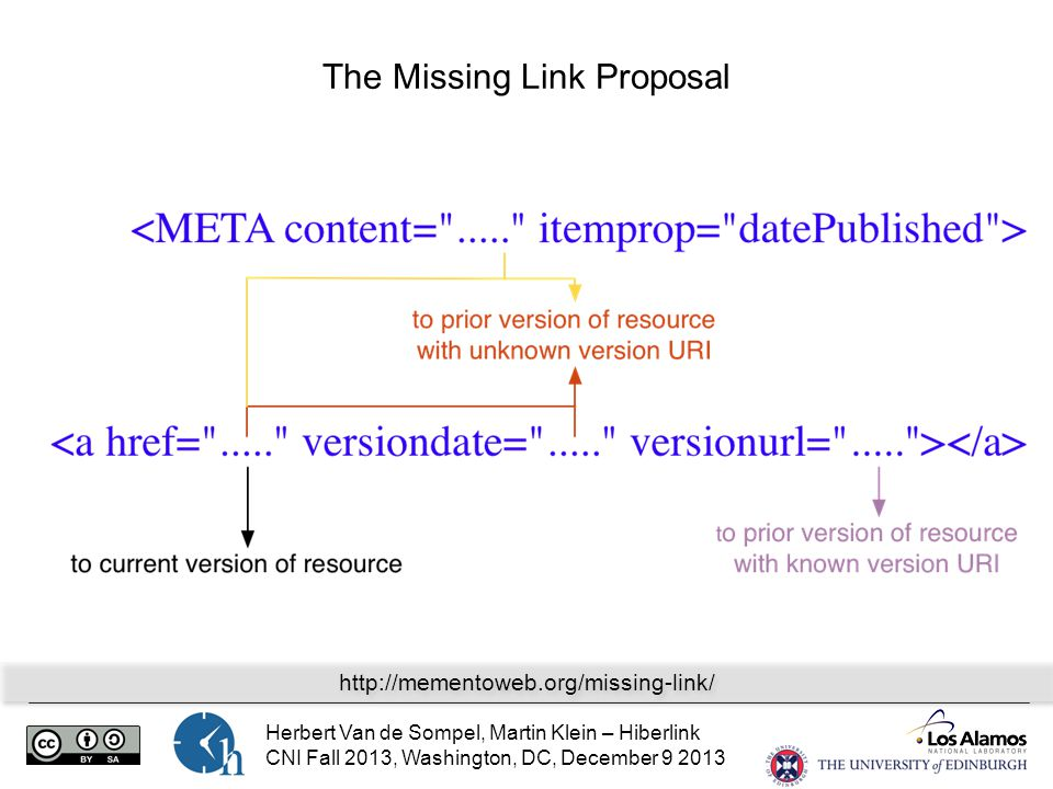 Herbert Van de Sompel, Martin Klein – Hiberlink CNI Fall 2013, Washington, DC, December 9 2013 The Missing Link Proposal http://mementoweb.org/missing-link/