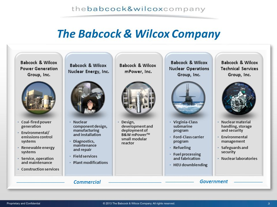 .3 The Babcock & Wilcox Company Babcock & Wilcox Nuclear Energy, Inc. Nuclear component design, manufacturing and installation Diagnostics, maintenanc