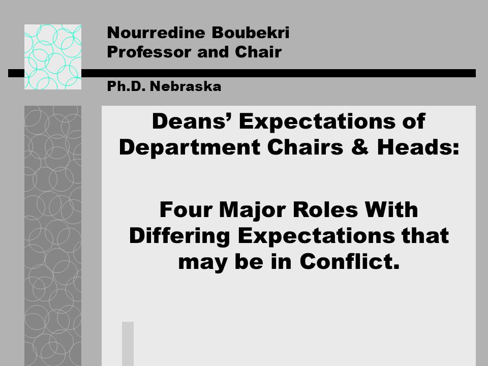 Nourredine Boubekri Professor and Chair Ph.D. Nebraska Deans Expectations of Department Chairs & Heads: Four Major Roles With Differing Expectations t