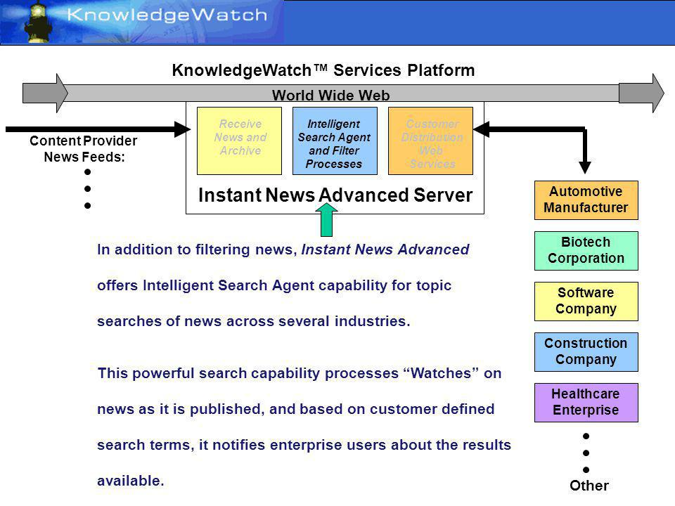 Content Provider News Feeds: KnowledgeWatch Services Platform After processing just the news each customer wants, Instant News provides tailored customer Web Services to allow each customers server to receive the news in real time or at any time.