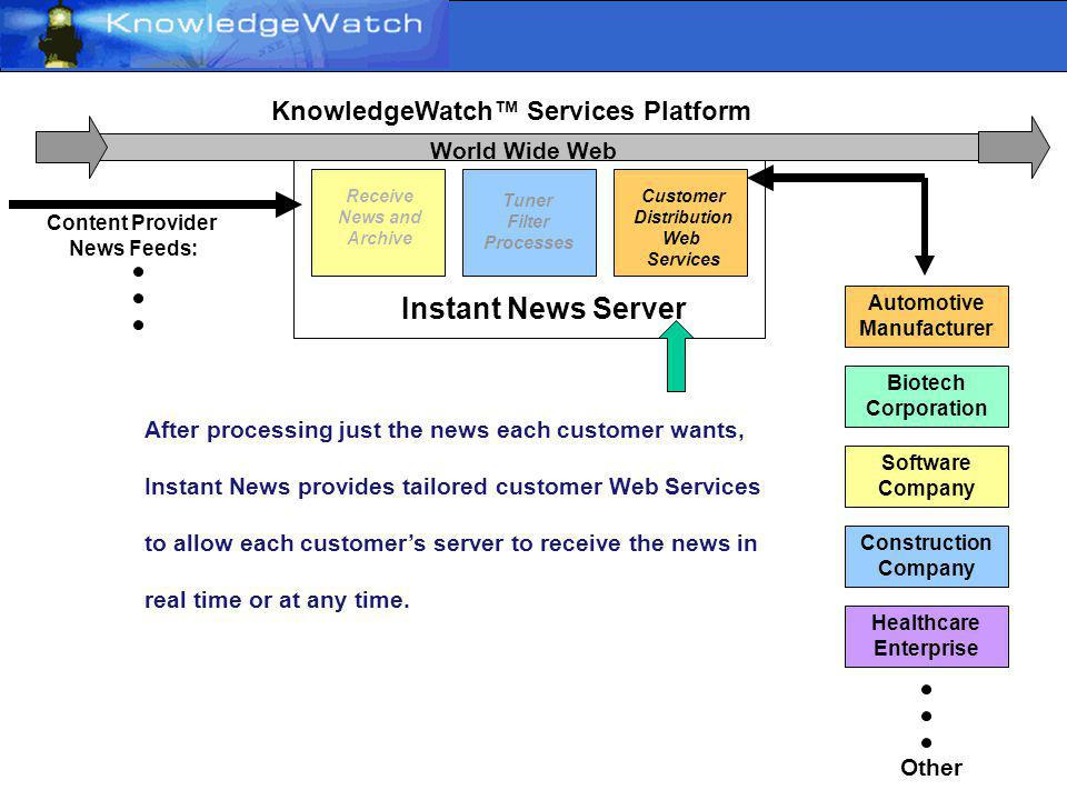 Instant News Server Content Provider News Feeds: Receive News and Archive KnowledgeWatch Services Platform World Wide Web Instant News offers customer licenses for intranet, extranet or public Web site.