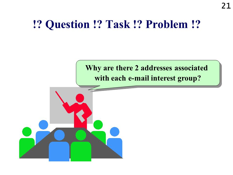 21 !? Question !? Task !? Problem !? Why are there 2 addresses associated with each e-mail interest group?