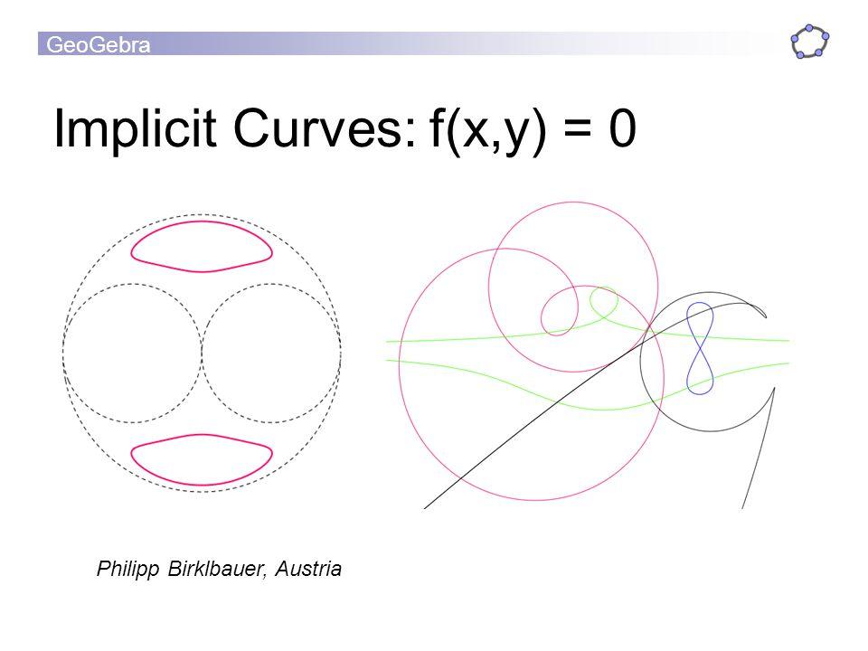 GeoGebra Implicit Curves: f(x,y) = 0 Philipp Birklbauer, Austria