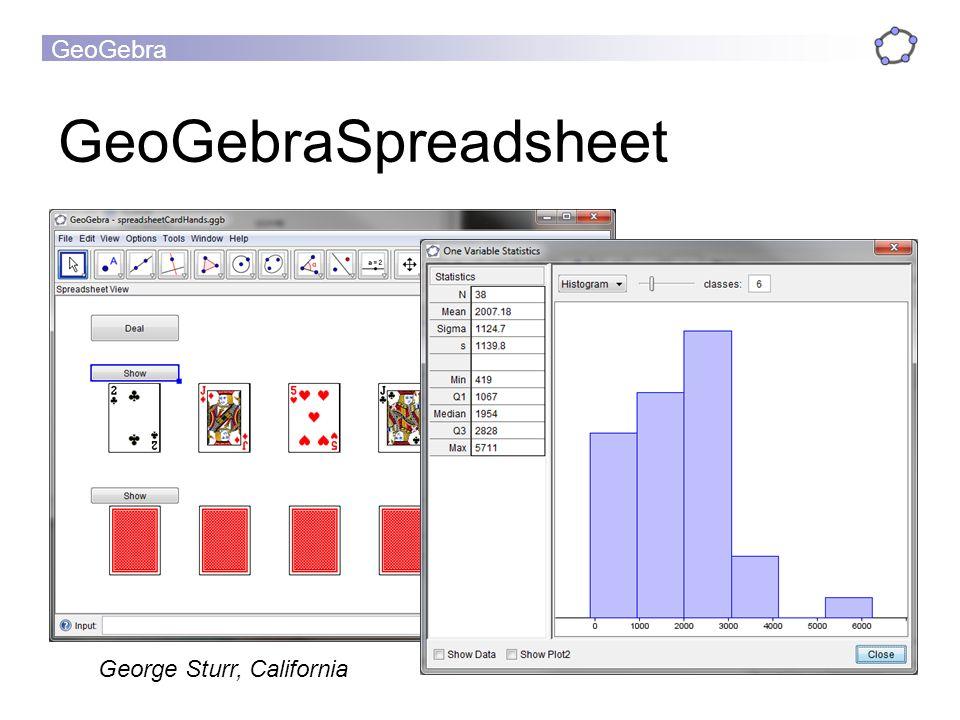 GeoGebra GeoGebraSpreadsheet George Sturr, California