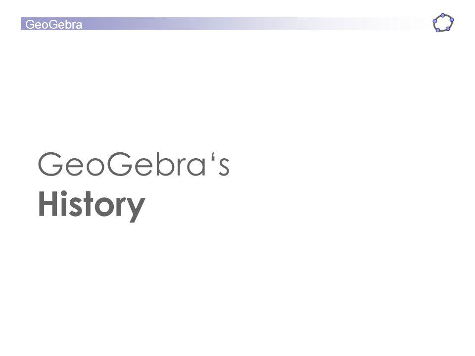 GeoGebra GeoGebras History
