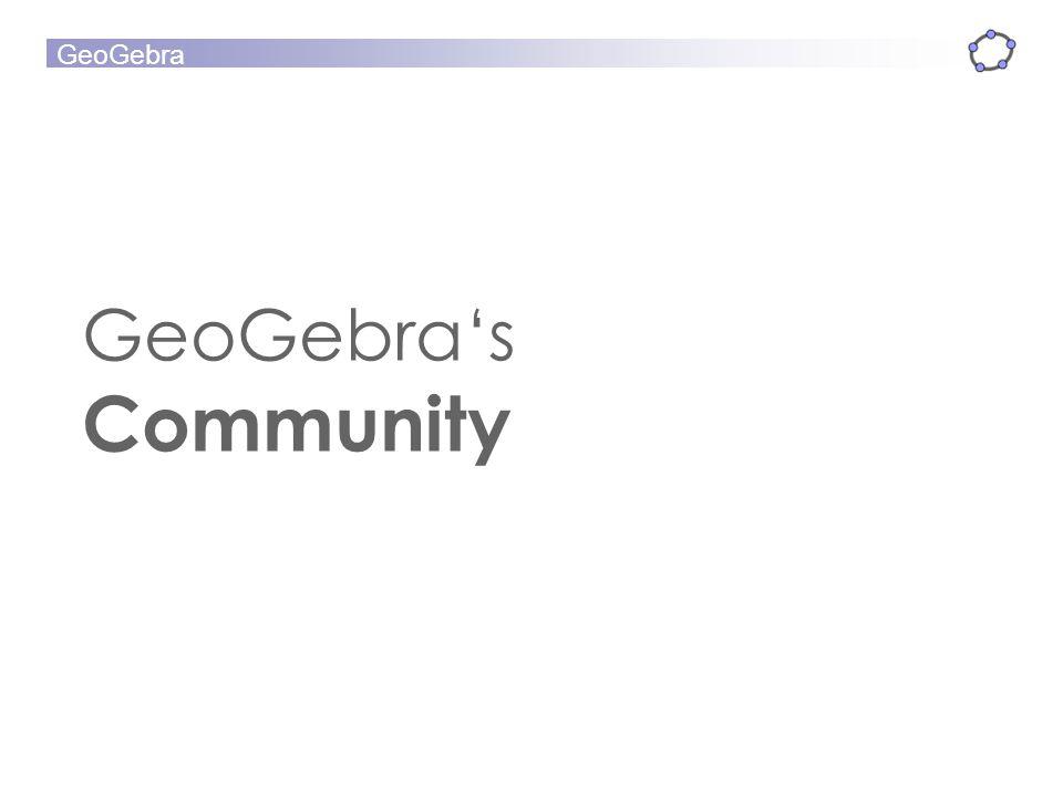 GeoGebra GeoGebras Community