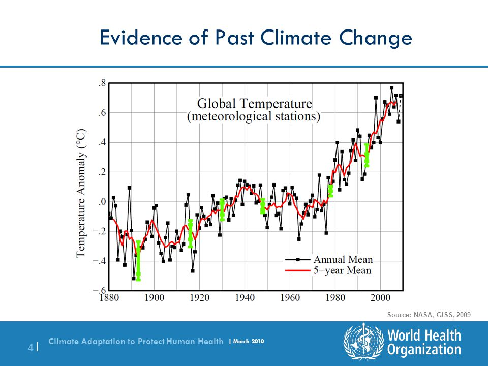 Climate Adaptation to Protect Human Health | March 2010 4 |4 | Evidence of Past Climate Change Source: NASA, GISS, 2009