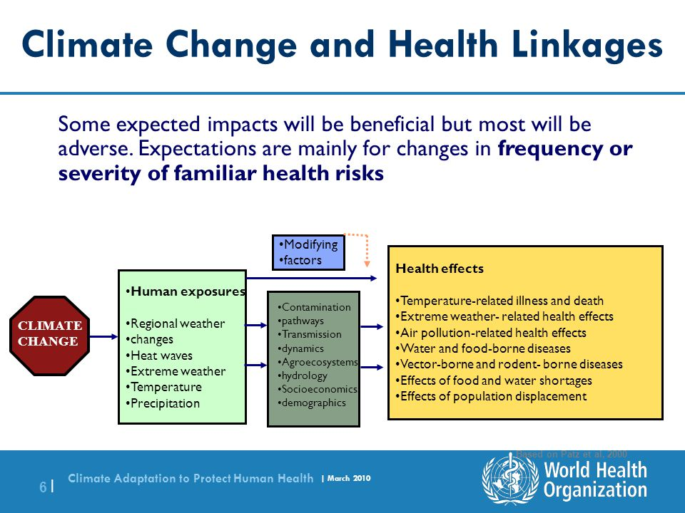 Climate Adaptation to Protect Human Health | March 2010 6 |6 | Health effects Temperature-related illness and death Extreme weather- related health ef
