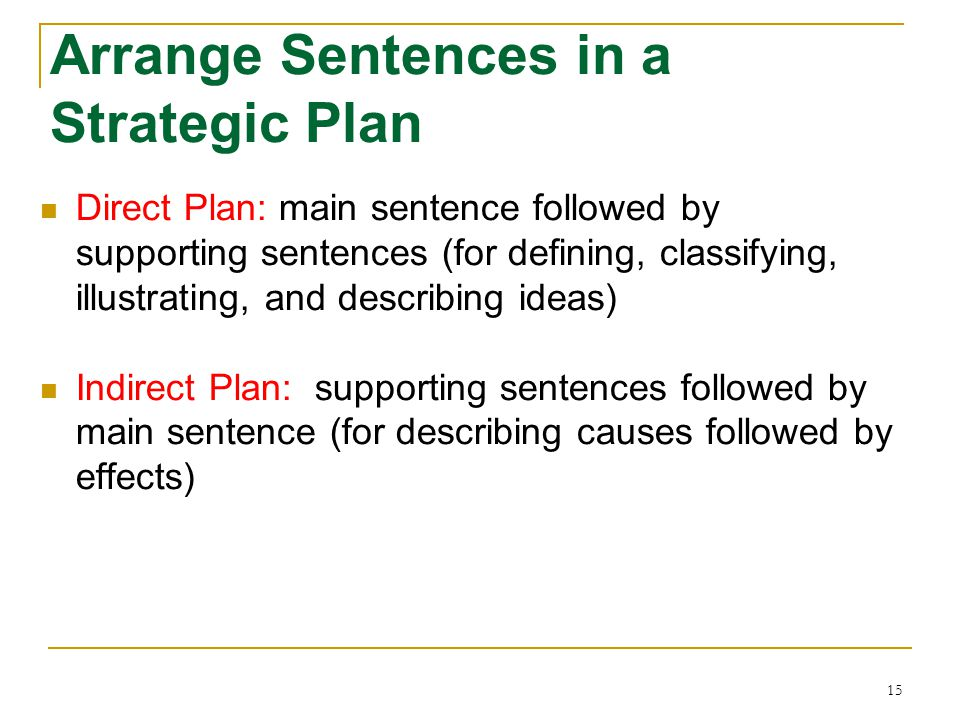 15 Direct Plan: main sentence followed by supporting sentences (for defining, classifying, illustrating, and describing ideas) Indirect Plan: supporti