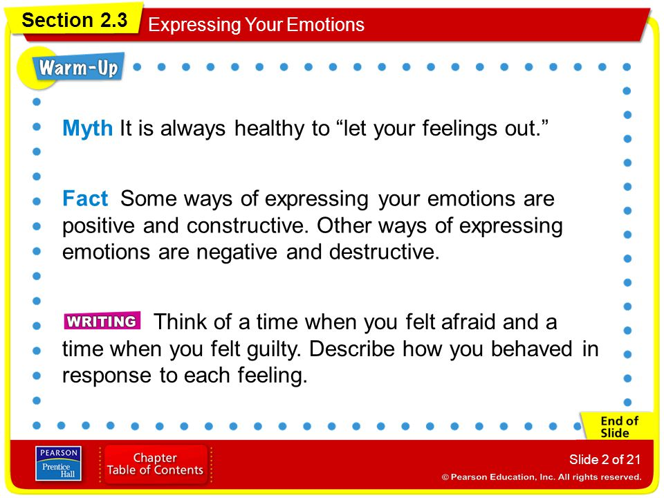 Section 2.3 Expressing Your Emotions Slide 2 of 21 Myth It is always healthy to let your feelings out. Fact Some ways of expressing your emotions are