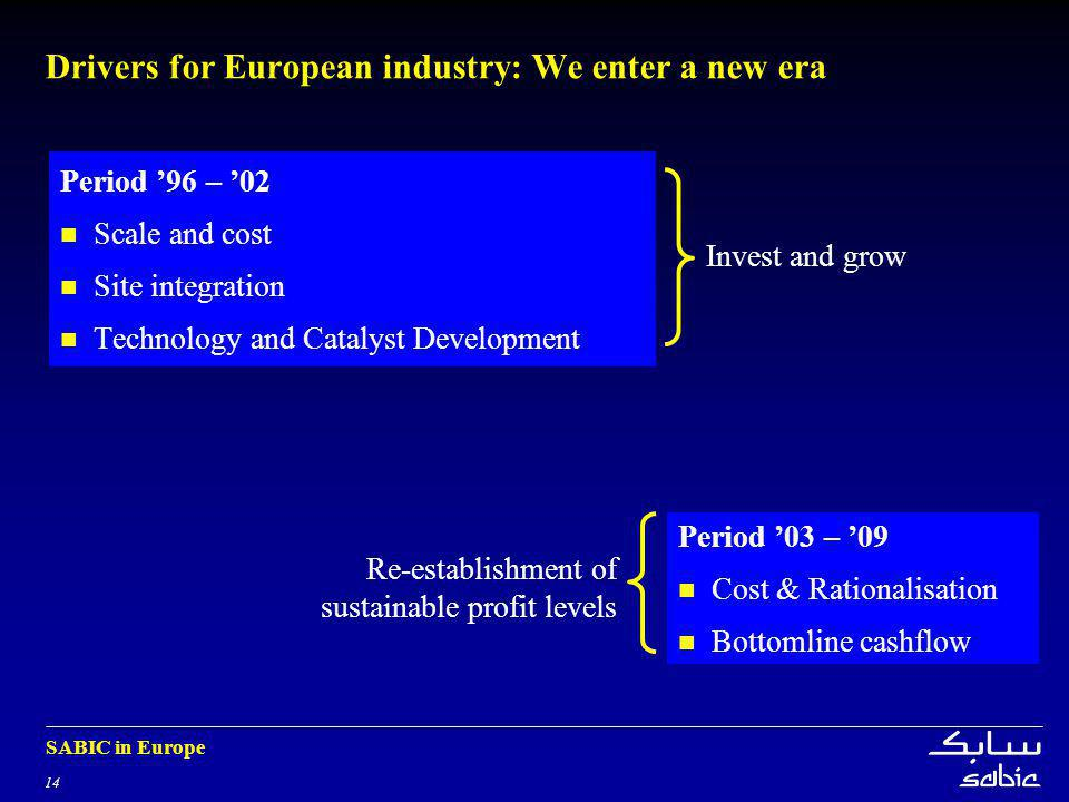 14 SABIC in Europe Invest and grow Drivers for European industry: We enter a new era Period 96 – 02 Scale and cost Site integration Technology and Catalyst Development Period 03 – 09 Cost & Rationalisation Bottomline cashflow Re-establishment of sustainable profit levels